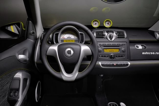 Smart Fortwo Greystyle