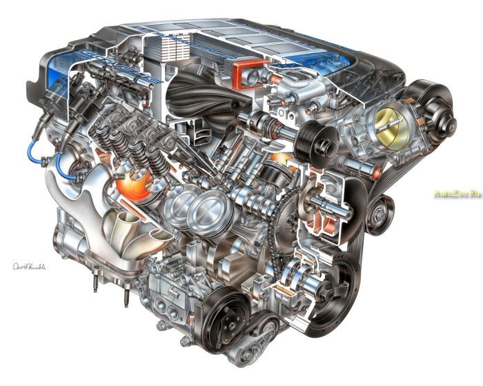 Chevrolet Corvette ZR1 engine